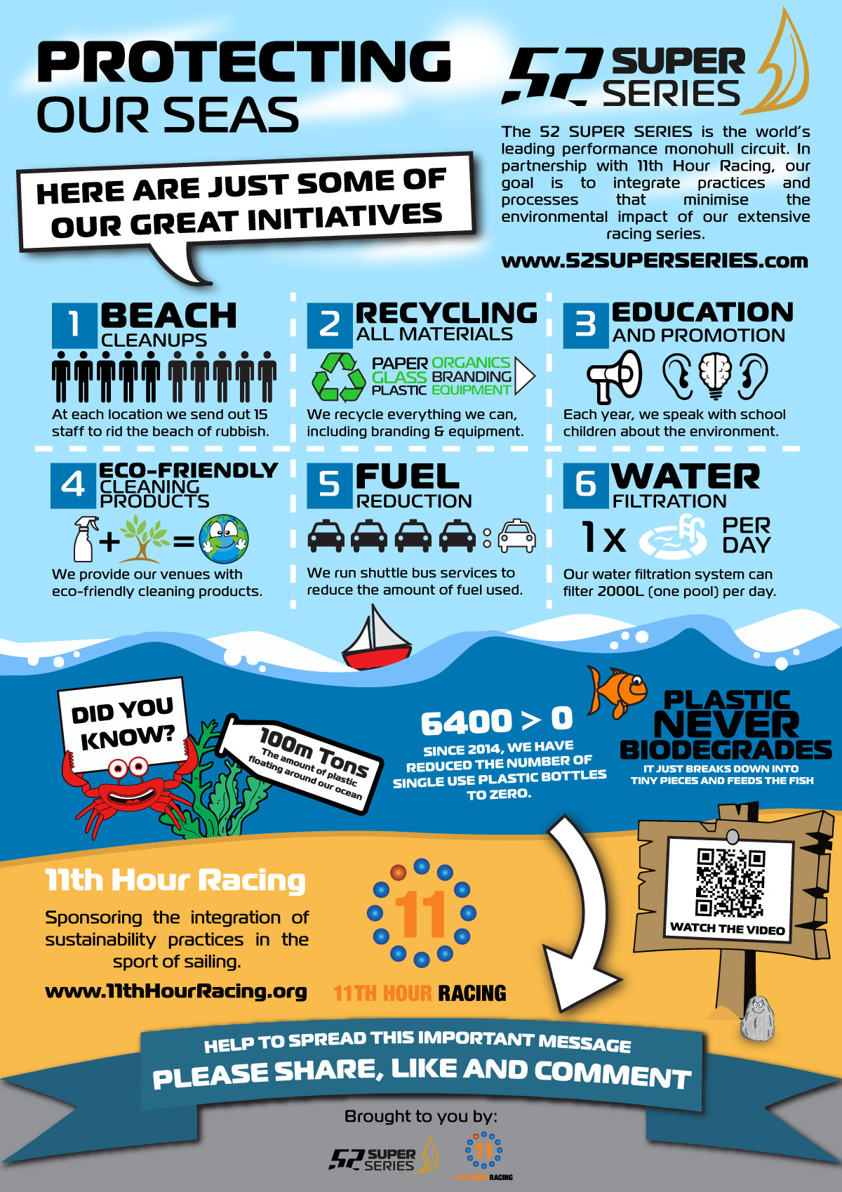 2.-52-SUPER-SERIES-PROTECTING-OUR-SEAS-INFOGRAPHIC