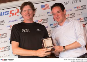 52 US CHAMPIONSHIP 52 Super Series